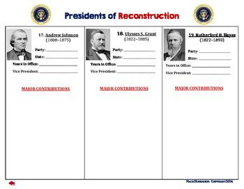 Reconstruction: American Presidents