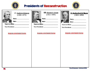 Reconstruction: American Presidents