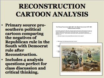 Reconstruction Cartoon Analysis - USH/APUSH