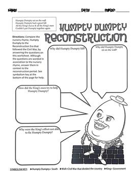 Reconstruction Comparison - Humpty Dumpty