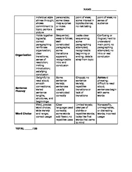 Reconstruction Creative Writing Assessment & Rubric (U.S. History)