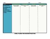 Reconstruction Era Unit Lesson Pack (8th Grade Social Stud