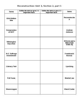 Reconstruction Era Vocab Chart