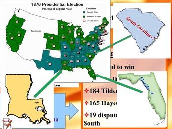 Reconstruction Era in US History