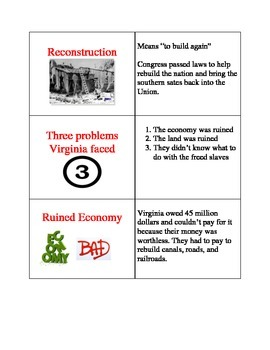 Reconstruction Flashcards