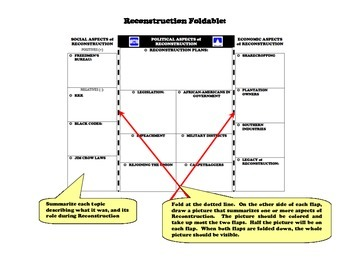 Reconstruction Foldable