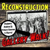 Reconstruction Gallery Walk or Stations Primary Source Inv
