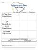 Reconstruction Graphic Organizer Chart