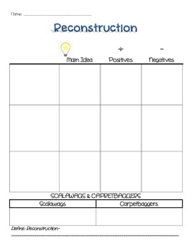 Reconstruction Graphic Organizer Chart
