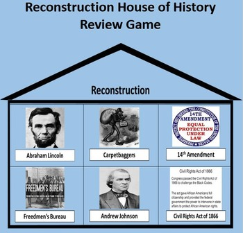 Reconstruction House of History Review Game