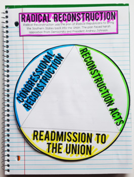 Reconstruction Interactive Notebook & Graphic Organizers American History