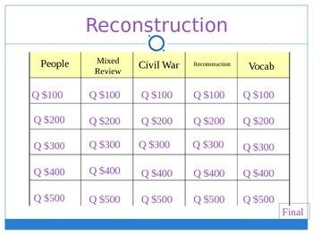 Reconstruction Jeopardy