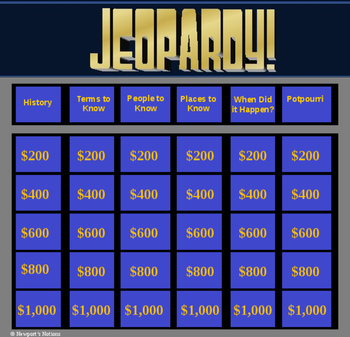 Reconstruction Jeopardy Game