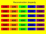 Reconstruction Jeopardy Powerpoint