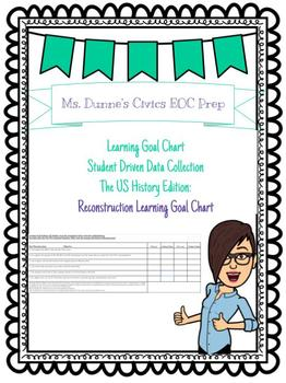 Reconstruction Learning Goal Chart