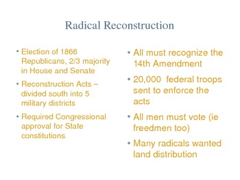 Reconstruction Lesson Plan, Visuals, Discussion Questions