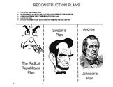 Reconstruction Plan Interactive Nootebook