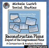 Reconstruction Plans Ppt Response Group Evaluation Activity Civil War