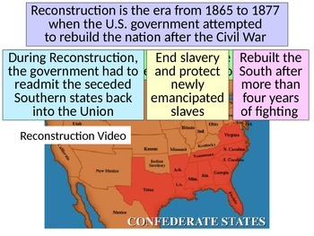 Reconstruction PowerPoint- for use with slotted notes, sold separately