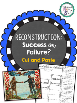 Reconstruction: Success or Failure? Cut and Paste Sorting