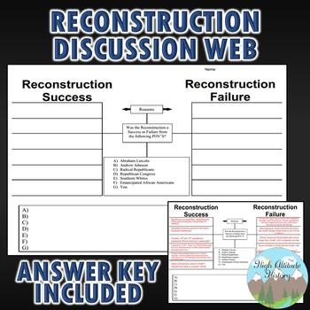 Reconstruction:  Success or Failure Discussion Web