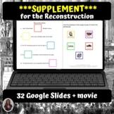 Reconstruction Supplementary Digital Activities | Distance