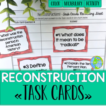 Reconstruction Task Cards and Recording Sheet