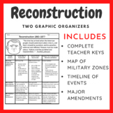 Reconstruction 1865-1877 - Two Graphic Organizers