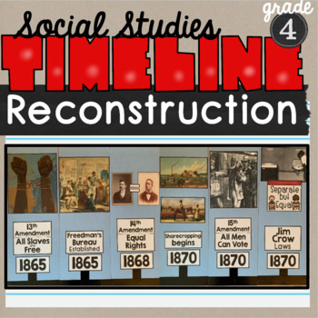 Reconstruction Timeline SS5H2