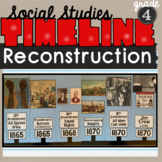 Reconstruction Timeline 4th grade