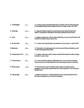 Reconstruction Vocab Quiz/Test