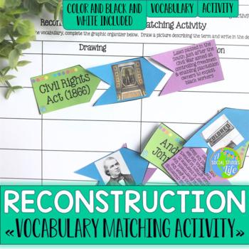Reconstruction Vocabulary Matching Activity