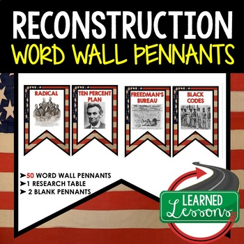 Reconstruction Word Wall Pennants (American History)