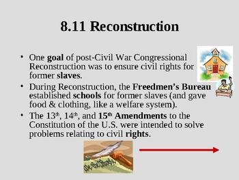 Reconstruction after Civil War - PowerPoint