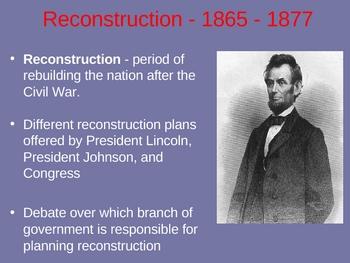 Reconstruction after the U.S. Civil War