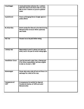 Reconstruction and Post Civil War Era Vocabulary - 3 Column Chart