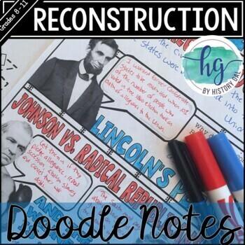 Reconstruction Review Doodle Notes
