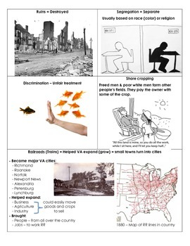 Reconstruction in Virginia (SOL VS8) - Picture Flashcards