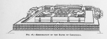 Reconstruction of the Baths of Caracalla