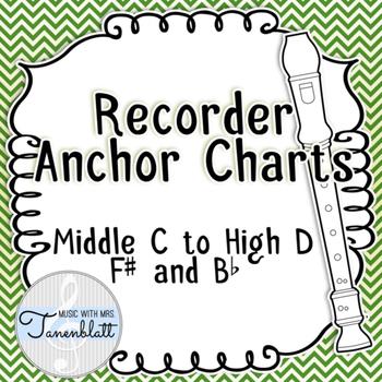 Recorder Anchor Charts: Green Chevron