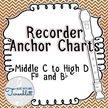 Recorder Anchor Charts: Orange Chevron