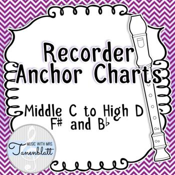 Recorder Anchor Charts: Purple Chevron