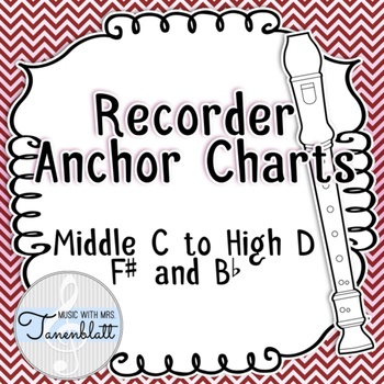 Recorder Anchor Charts: Red Chevron