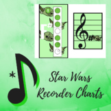 "Recorder Charts - ""Star Wars"""