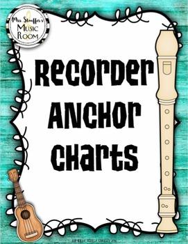 Recorder Fingering Anchor Charts {Hawaiian Tiki Beach}
