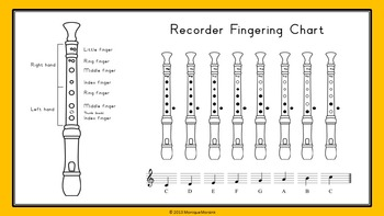 Recorder Fingering Chart - Interactive PowerPoint Slide show