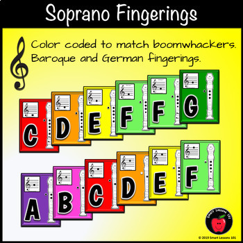 Recorder Fingering Chart: Music Note Posters: Music Decor: Music Bulletin Board