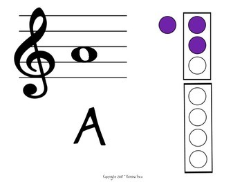 Recorder Fingering Chart Poster Set