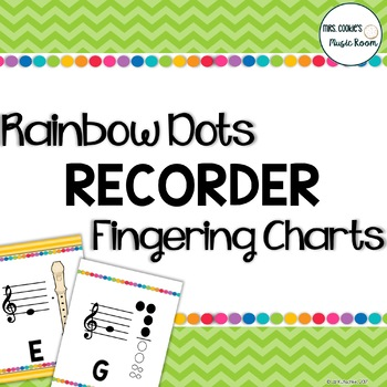 Recorder Fingering Chart Posters: Rainbow Dots Theme
