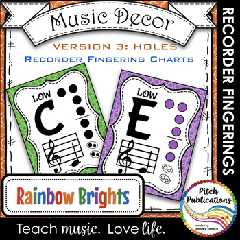 Recorder Fingering Chart Posters v3 HOLES - Music Decor Rainbow Brights